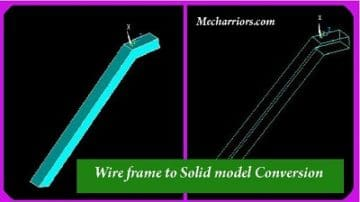 How to convert a Wire frame model into Solid model in ANSYS