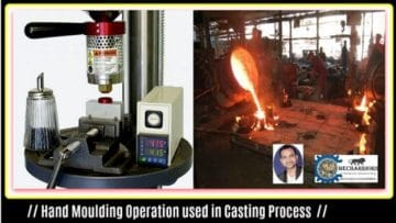 Hand Moulding Method used in Casting Process-Ramming and Compressing