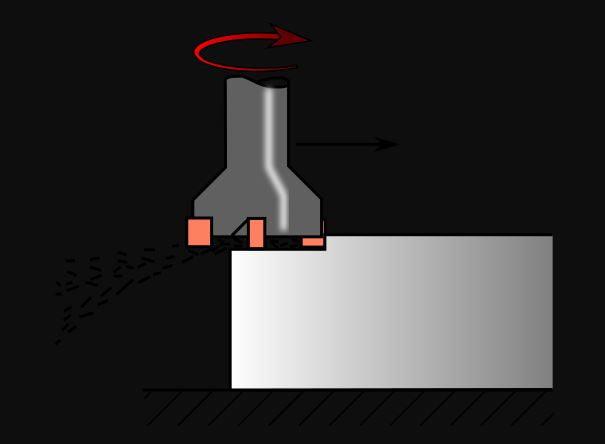 milling cutter orientation on work piece