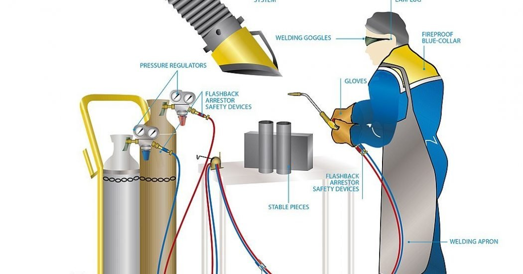 equipments needed for gas welding process