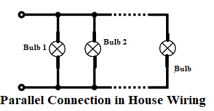 parallel connection in house wiring