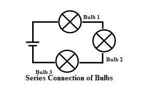 series connection in house wiring