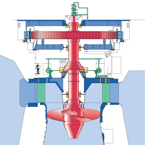 A schematic diagram of kaplan turbine