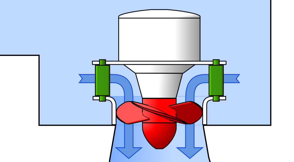 kaplan turbine diagram