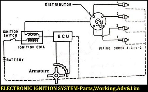 Electronic Ignition System diagram
