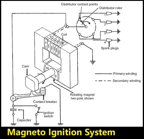 magneto-ignition-system-parts