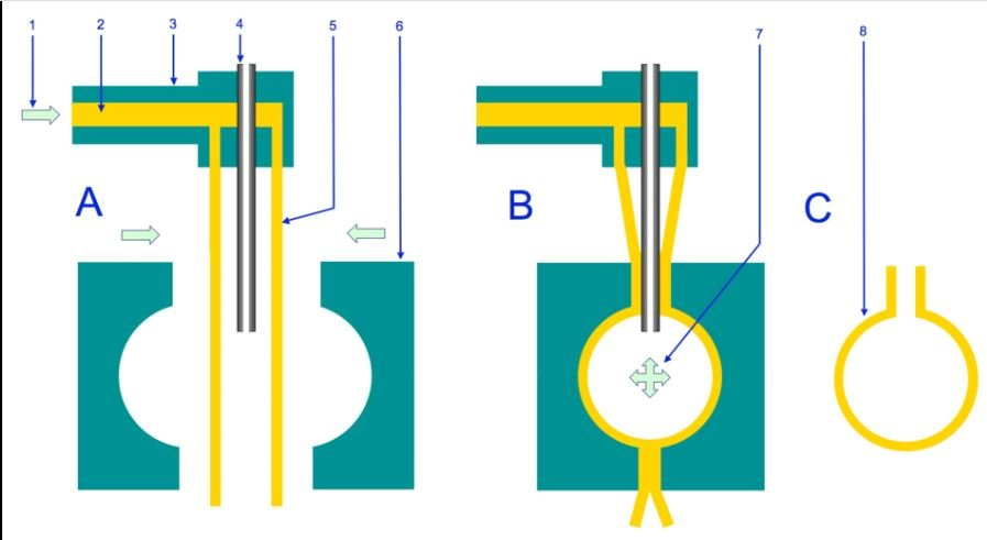 blow moulding process diagram