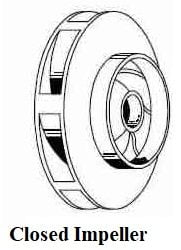 closed-impeller-in-centrifugal-pump