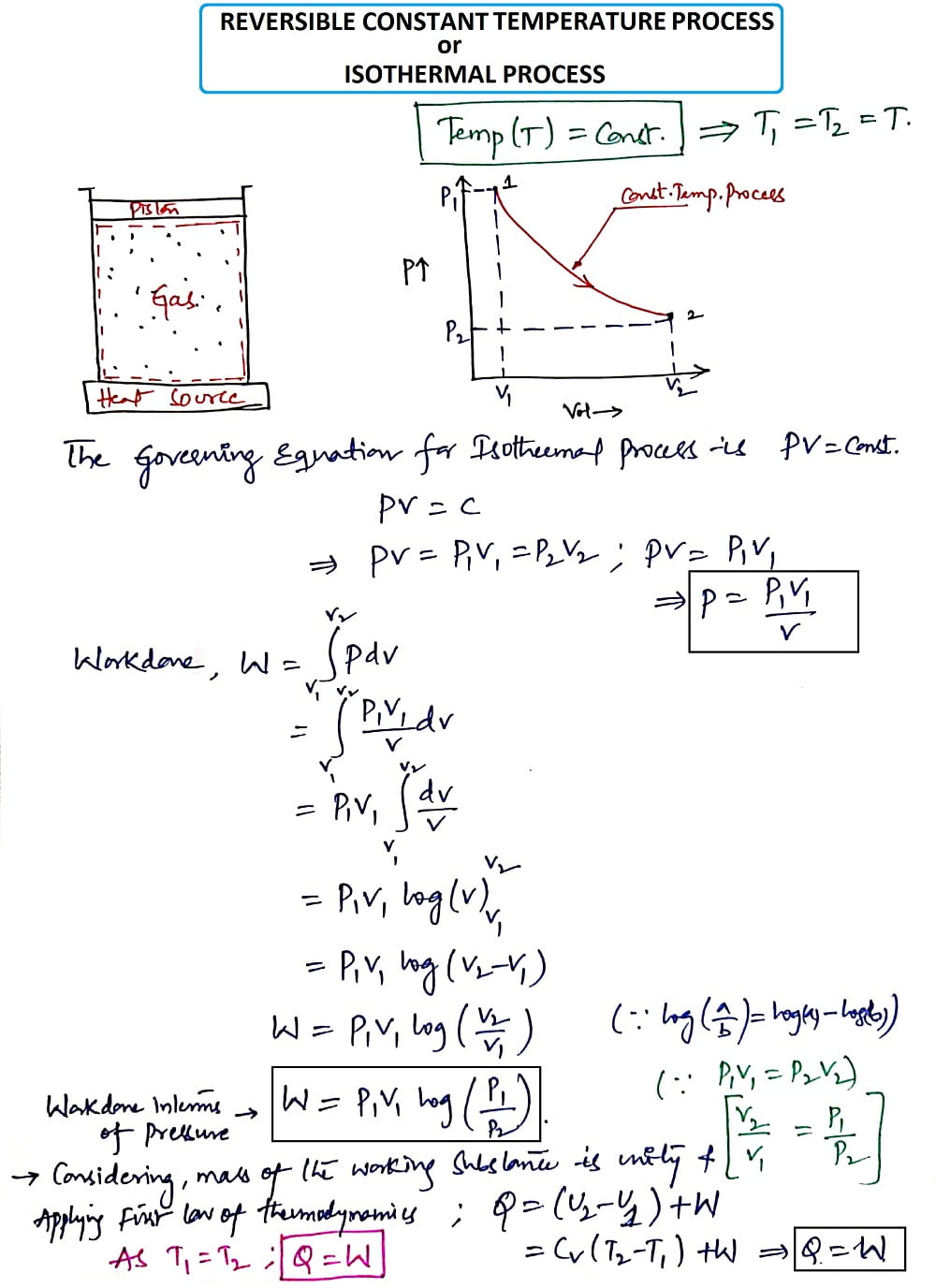Isothermal process derivation