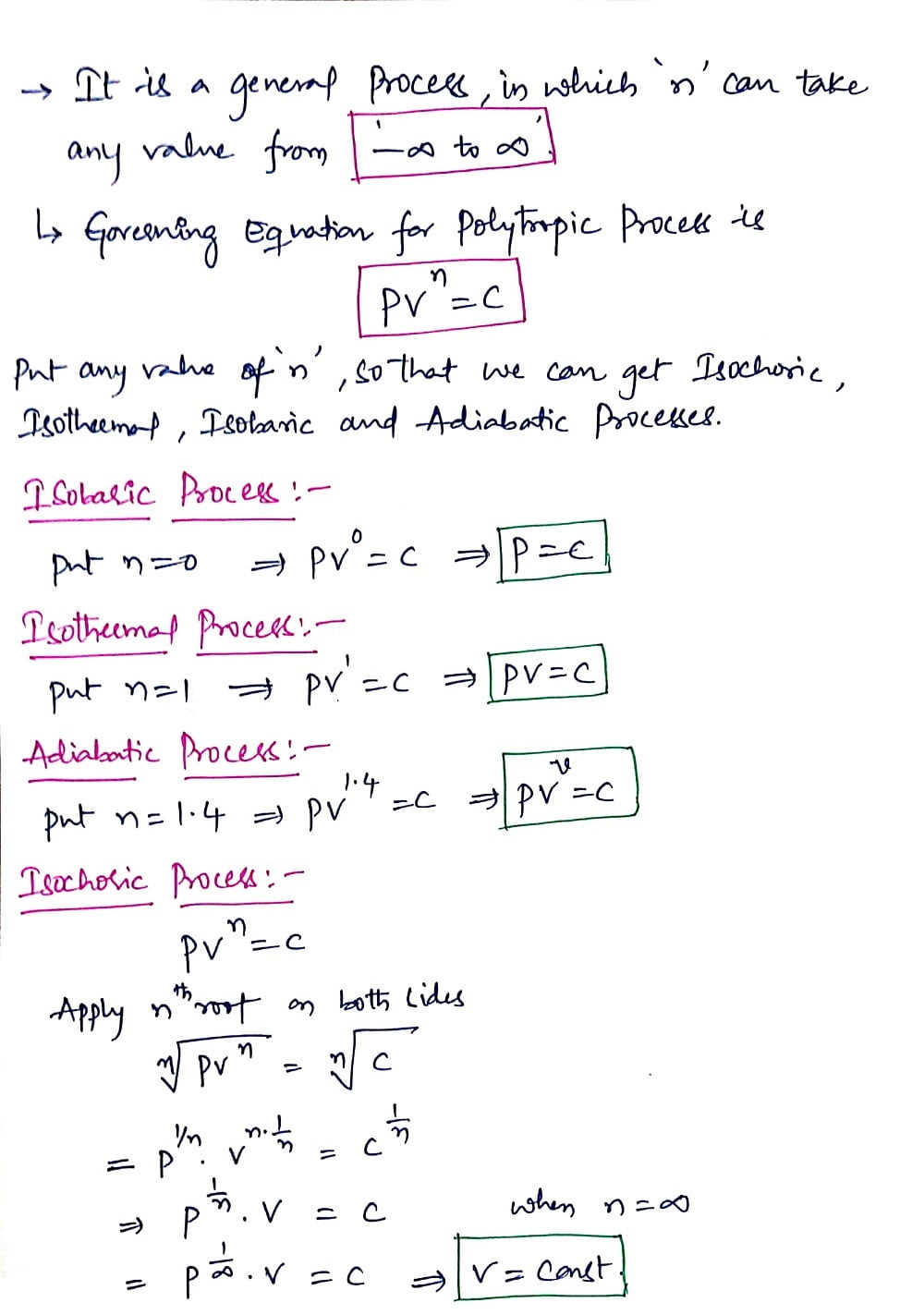 explanation of Polytropic process