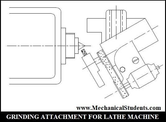 Grinding Attachment for lathe machine