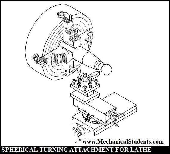 spherical turning attachment for lathe machine