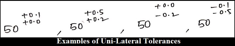 Unilateral Tolerance of limits