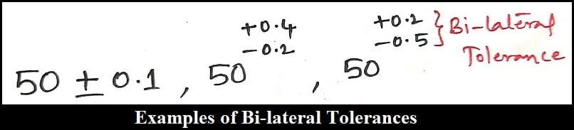 biilateral Tolerance of limits