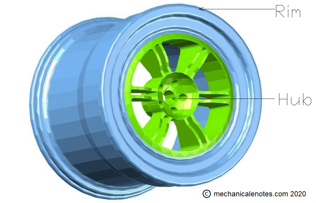 Alloy Cast Wheel diagram